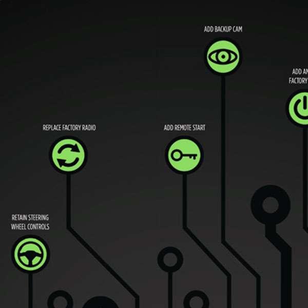 Axxess Interfaces
